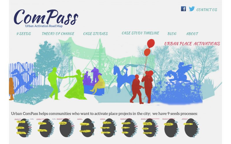 ComPass: Urban Activation Road Map   Oppla