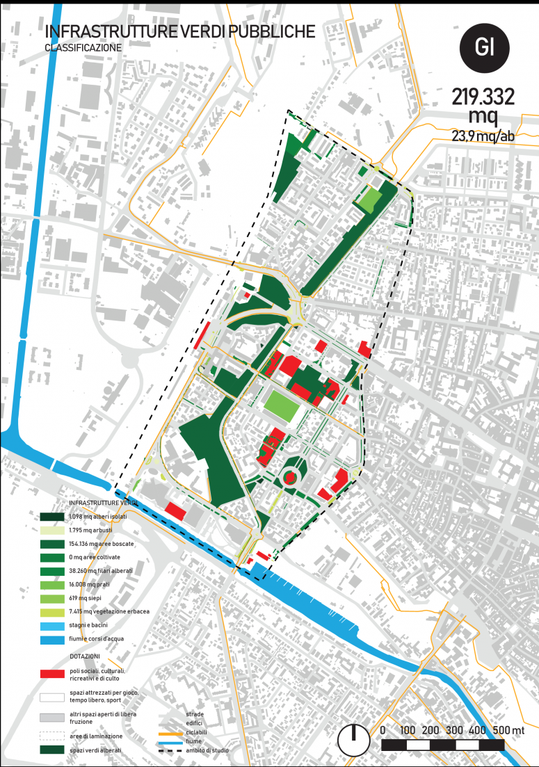 Green Infrastructure in urban area
