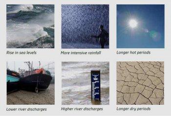 Climate change stresstest